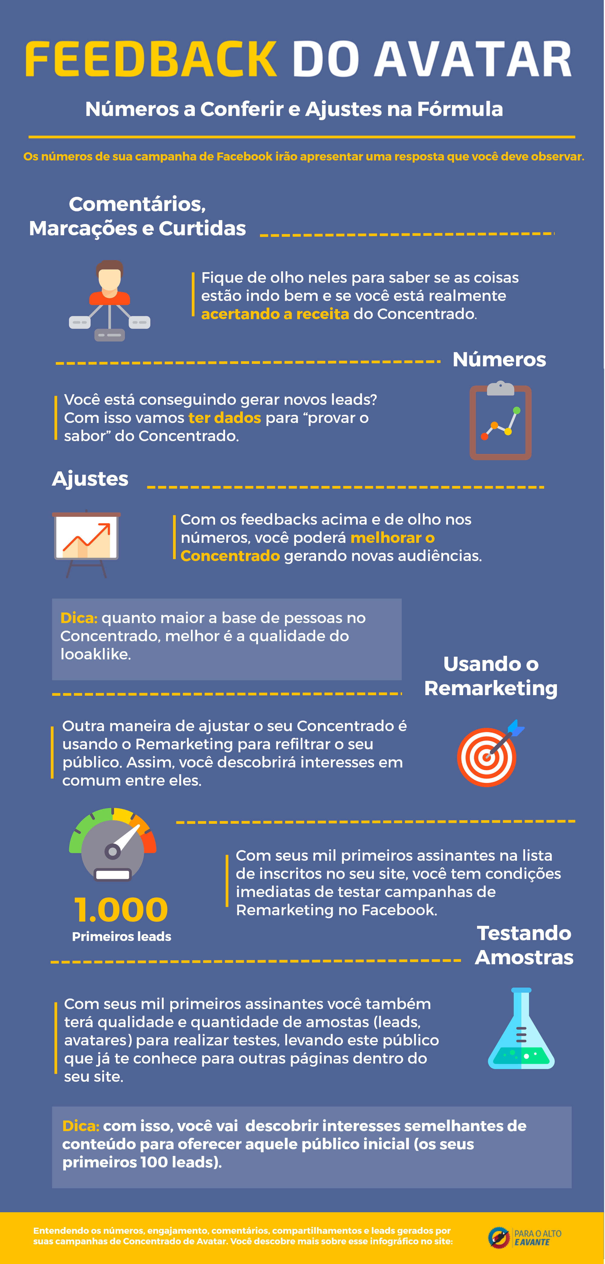 ofical infografico - feedback do avatar