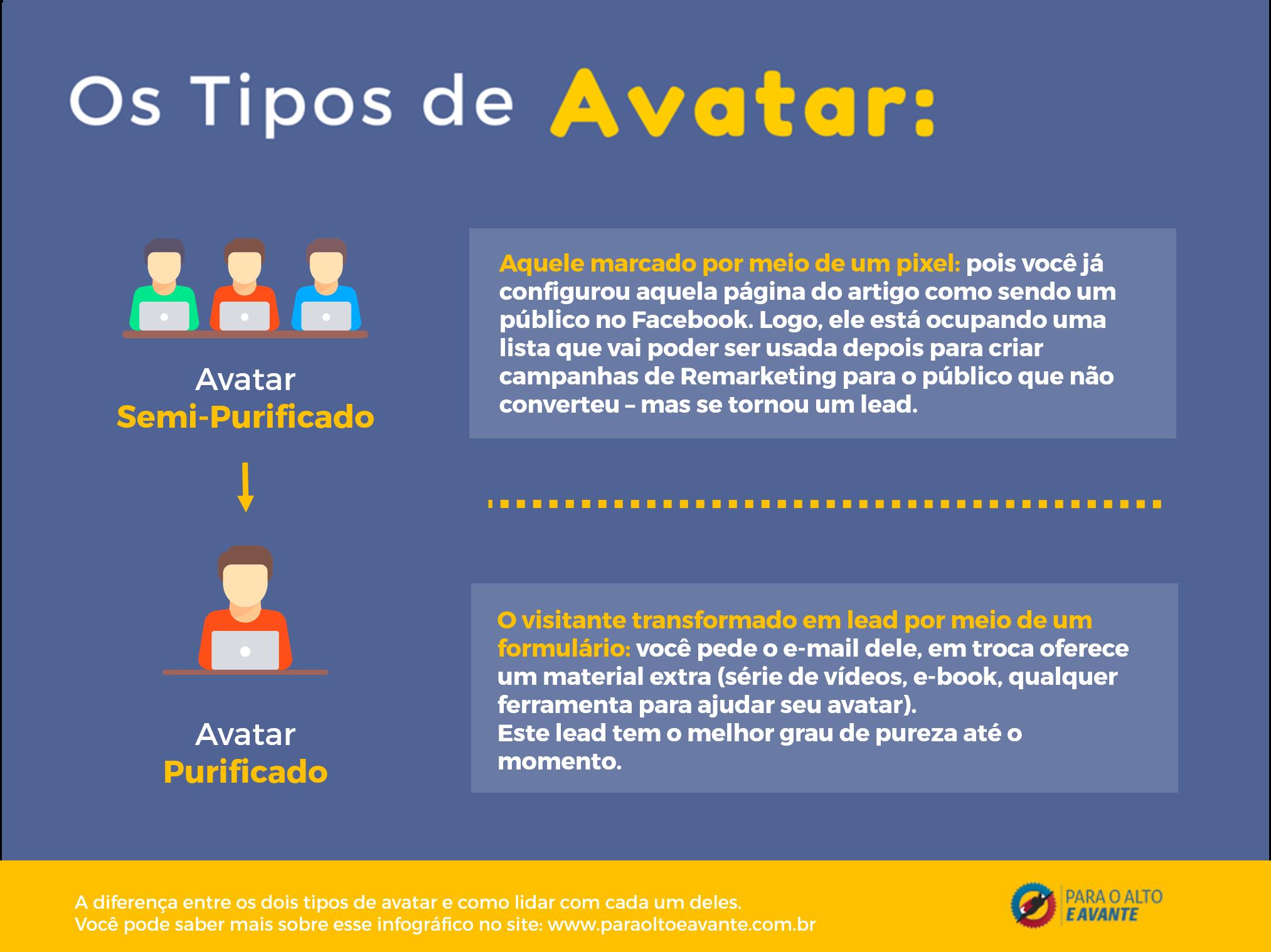 oficial infografico do concentrado - tipos de avatar